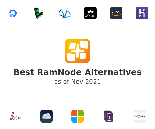 Best RamNode Alternatives
