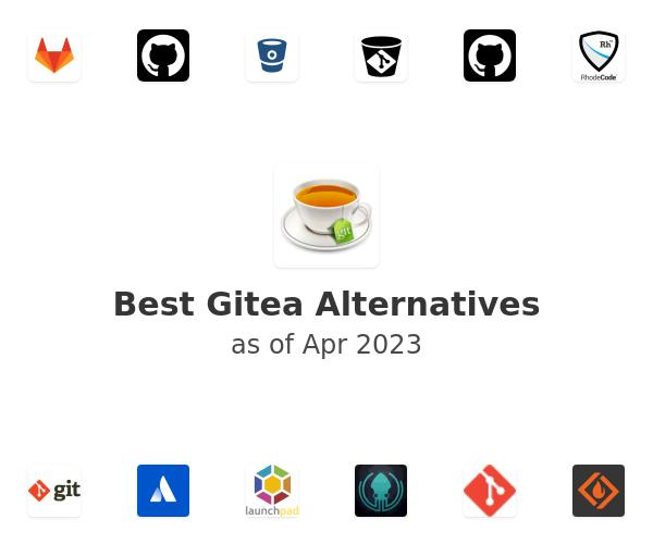 Best Gitea Alternatives