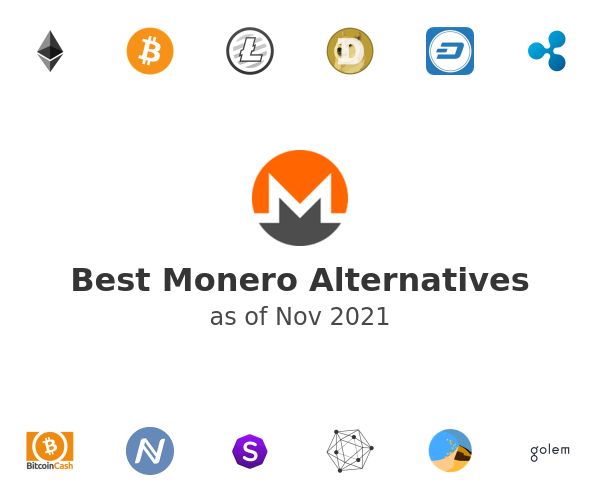 Best Monero Alternatives