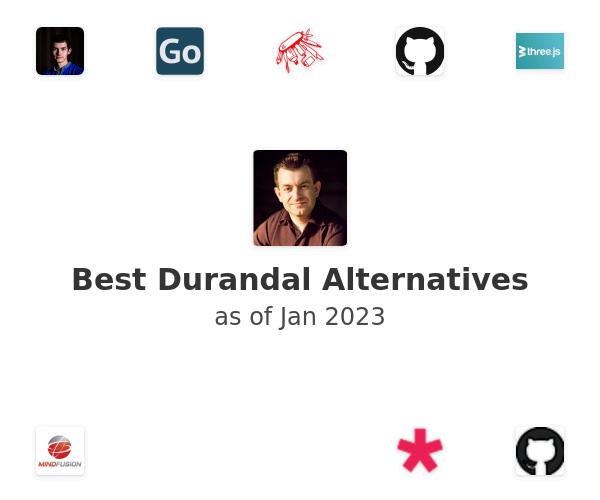 Best Durandal Alternatives