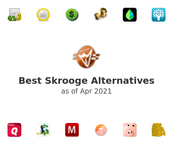 Best Skrooge Alternatives