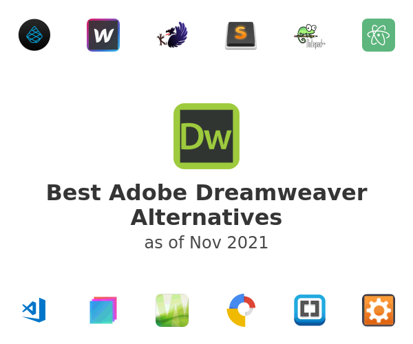 Best Adobe Dreamweaver Alternatives
