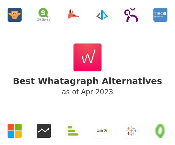 Best Whatagraph Alternatives