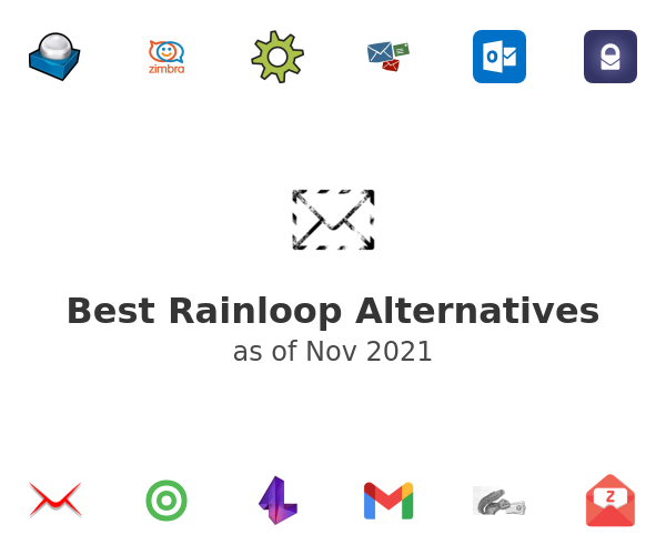 Best Rainloop Alternatives