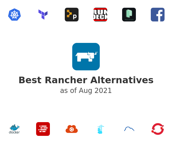 Best Rancher Alternatives