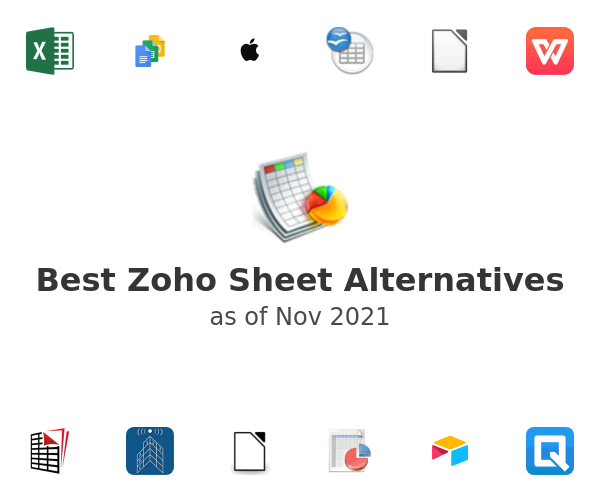 Best Zoho Sheet Alternatives