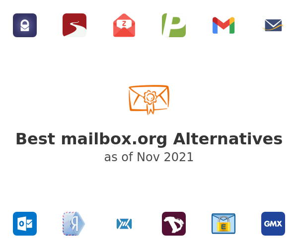 Best mailbox.org Alternatives
