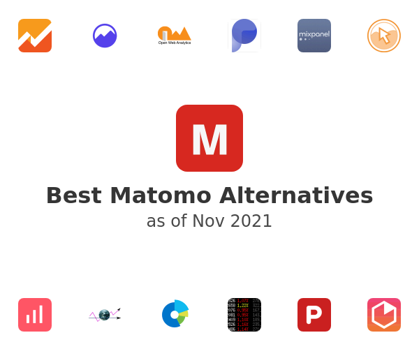 Best Matomo Alternatives