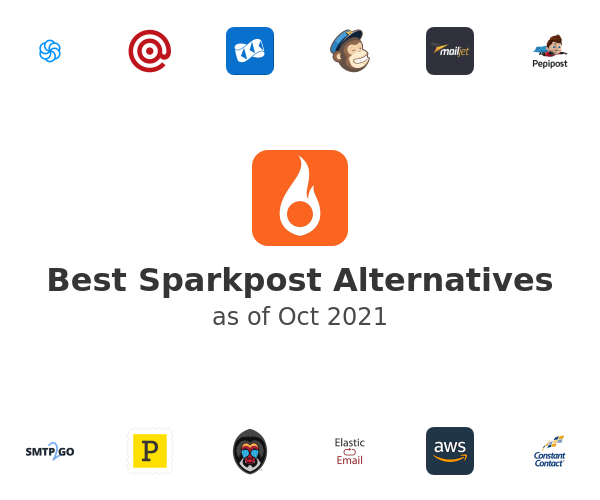 Best Sparkpost Alternatives
