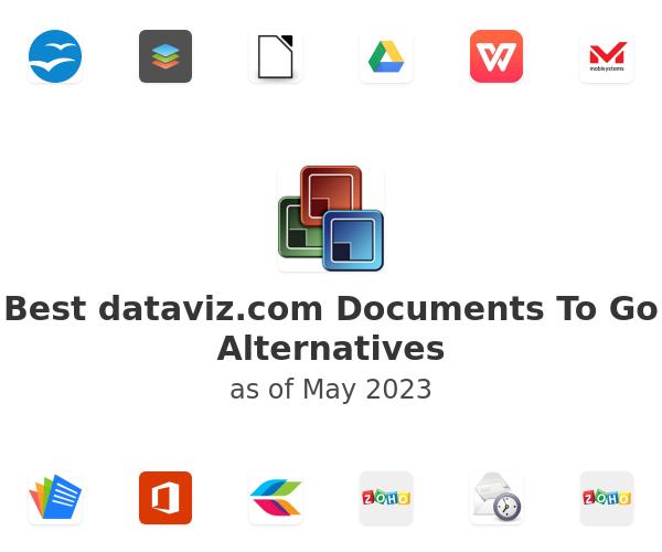 Best dataviz.com Documents To Go Alternatives