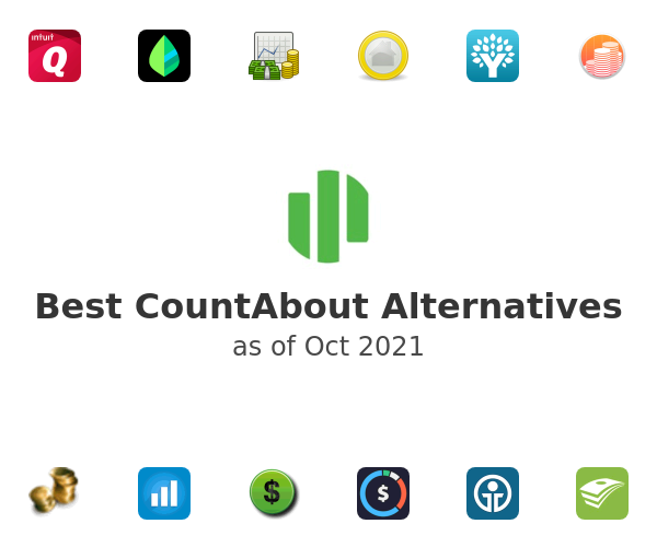 Best CountAbout Alternatives