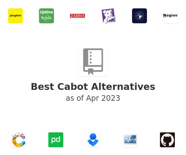 Best Cabot Alternatives