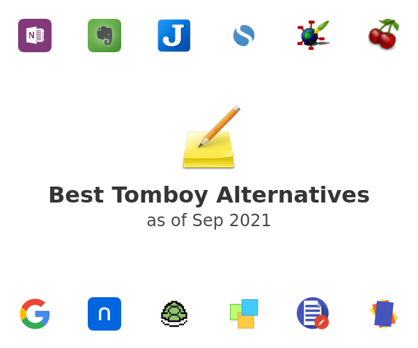 Best Tomboy Alternatives