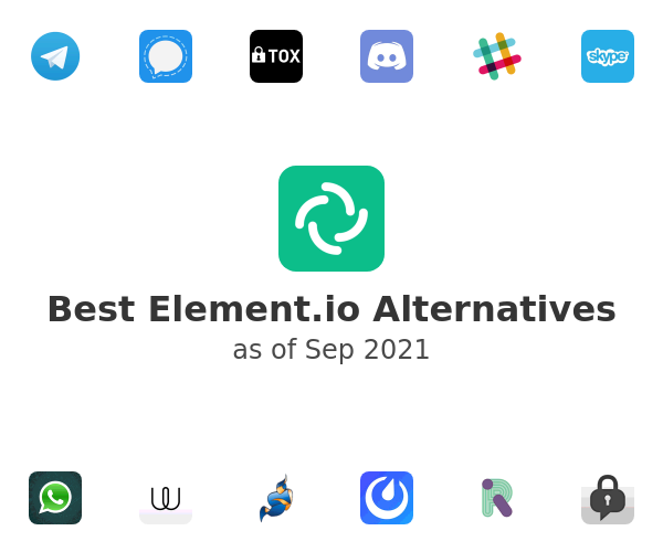Best Riot.im Alternatives