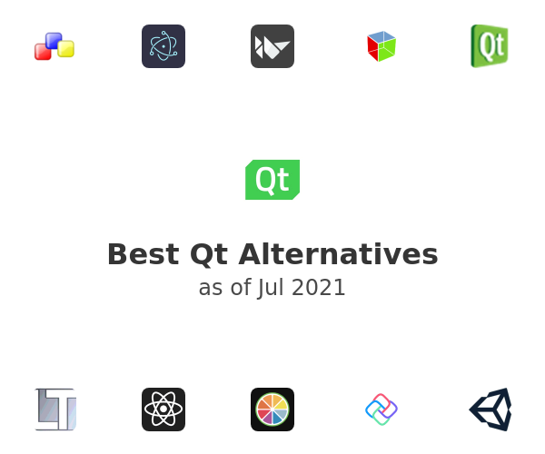 Best Qt Alternatives