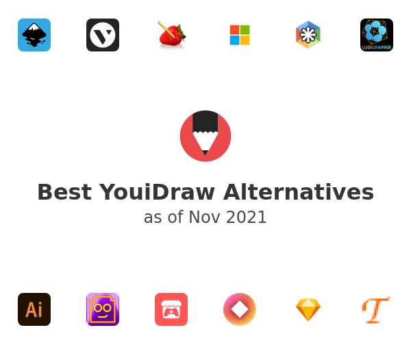 Best YouiDraw Alternatives
