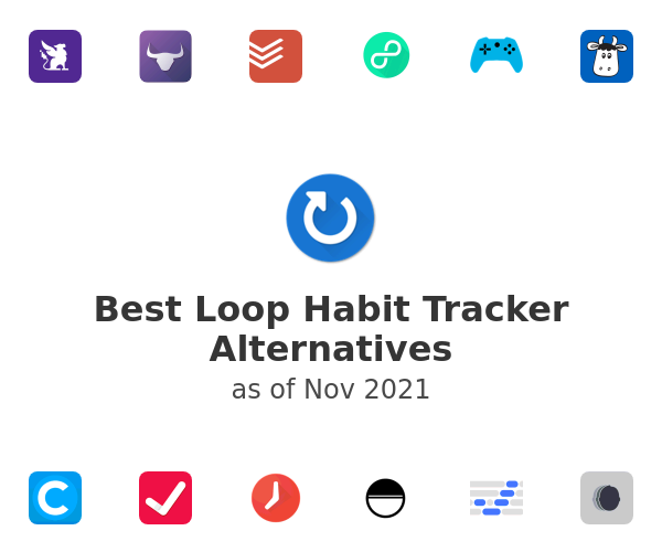 Best Loop Habit Tracker Alternatives