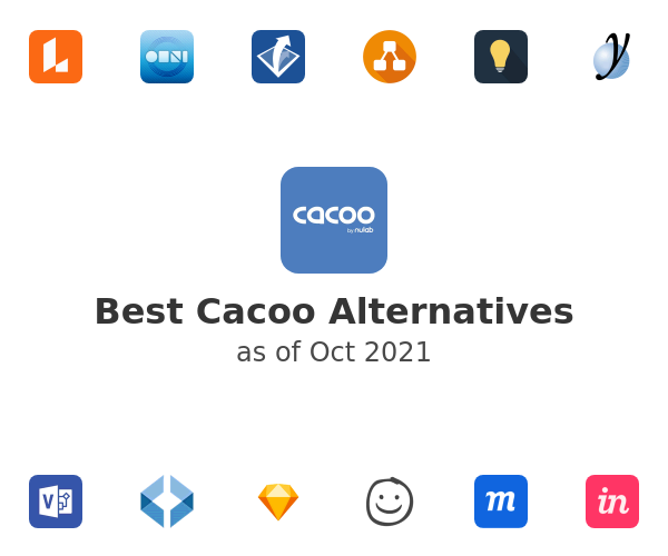 Best Cacoo Alternatives