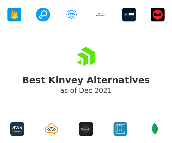 Best Kinvey Alternatives