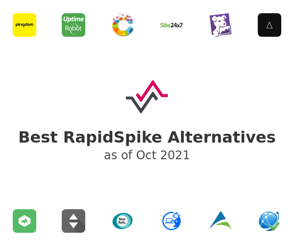 Best RapidSpike Alternatives