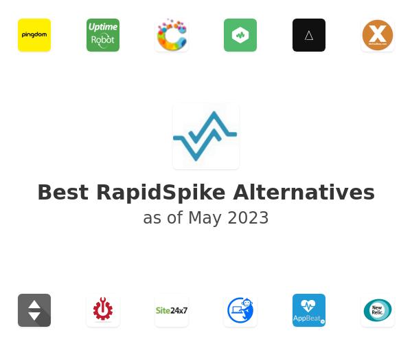 Best RapidSpike Alternatives