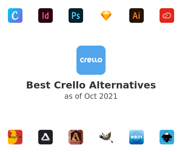 Best Crello Alternatives