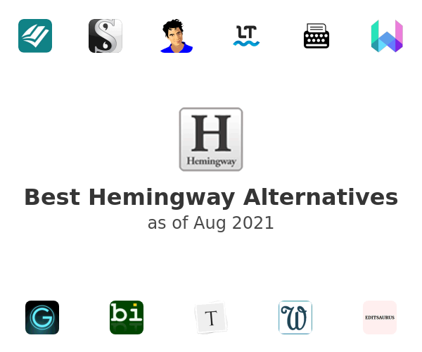 Best Hemingway Editor Alternatives