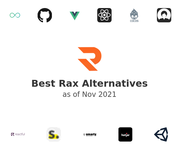 Best Rax Alternatives