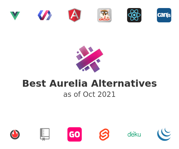 Best Aurelia Alternatives