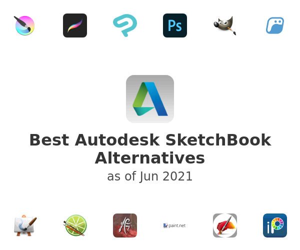 Best Autodesk SketchBook Alternatives