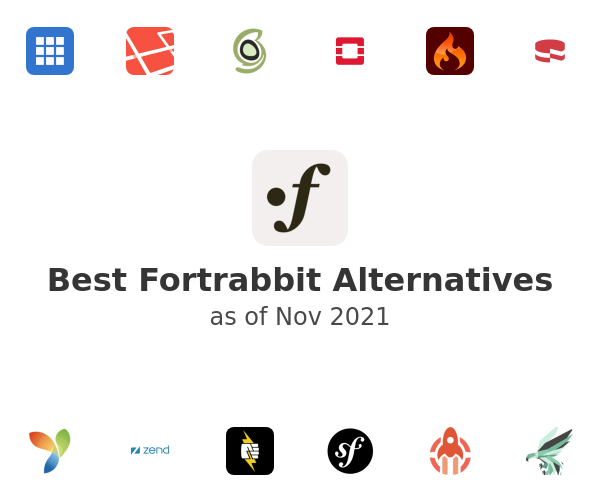 Best Fortrabbit Alternatives