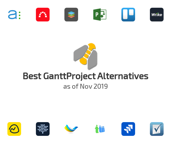 Best GanttProject Alternatives