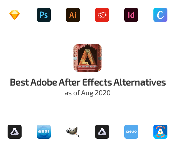 Best Adobe After Effects Alternatives