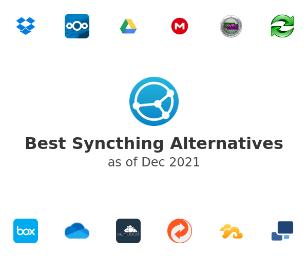 Best Syncthing Alternatives