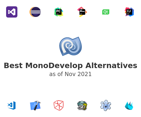 Best MonoDevelop Alternatives
