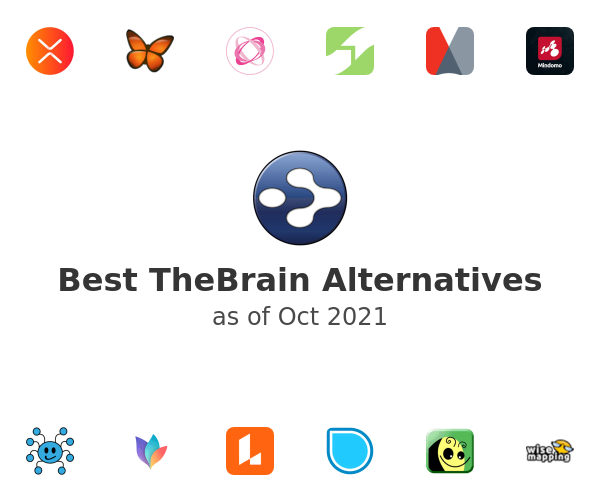 Best TheBrain Alternatives