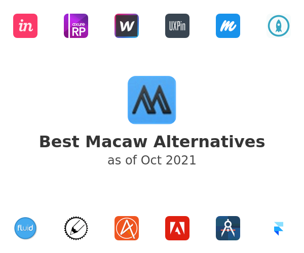 Best Macaw Alternatives