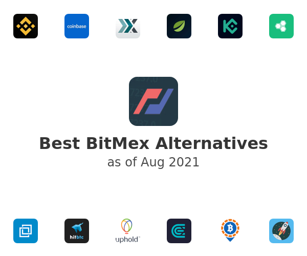 Best BitMex Alternatives