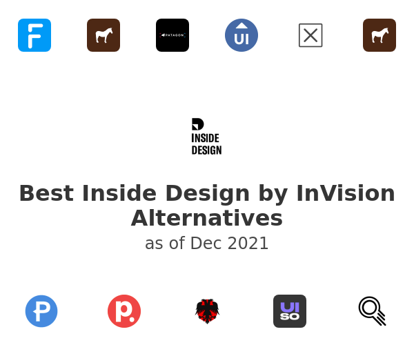 Best Inside Design by InVision Alternatives