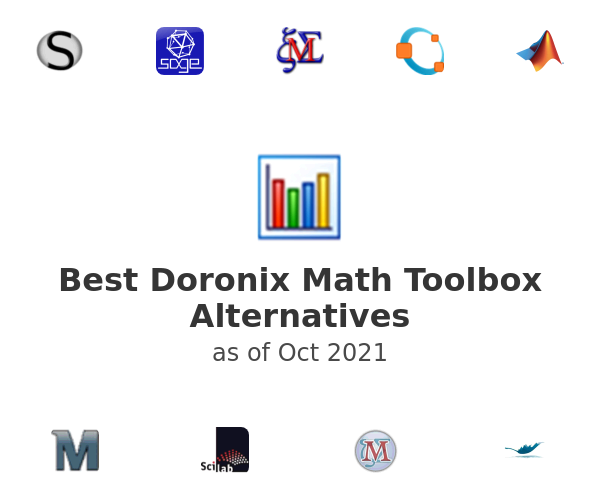Best Doronix Math Toolbox Alternatives