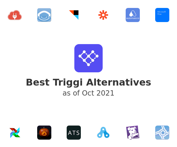 Best Triggi Alternatives