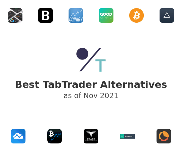 Best TabTrader Alternatives