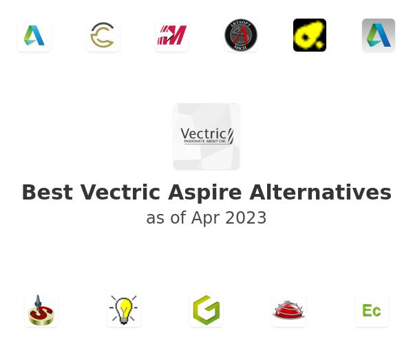 Best Vectric Aspire Alternatives