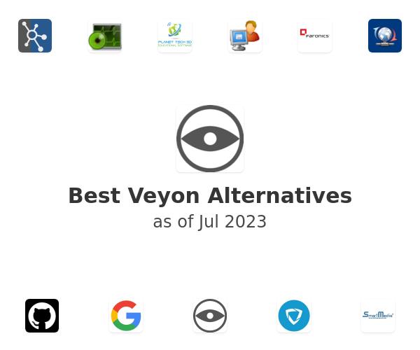 Best Veyon Alternatives