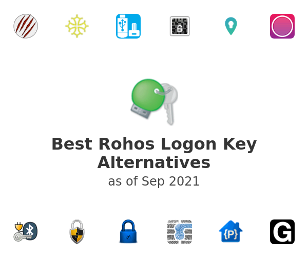 Best Rohos Logon Key Alternatives