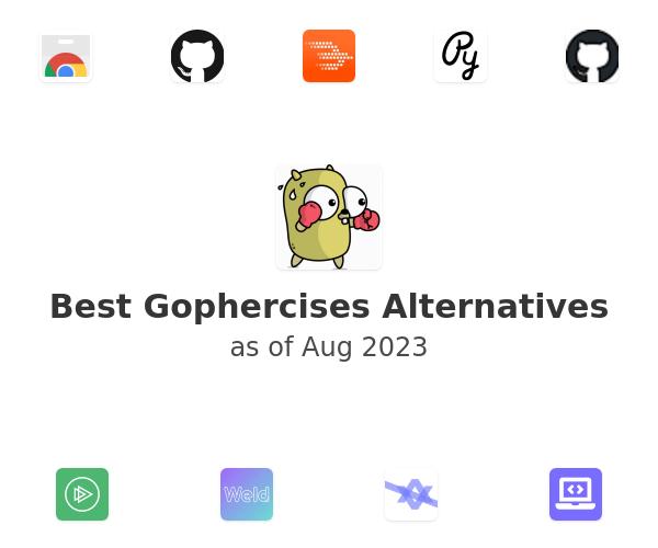 Best Gophercises Alternatives