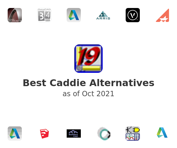 Best Caddie Alternatives