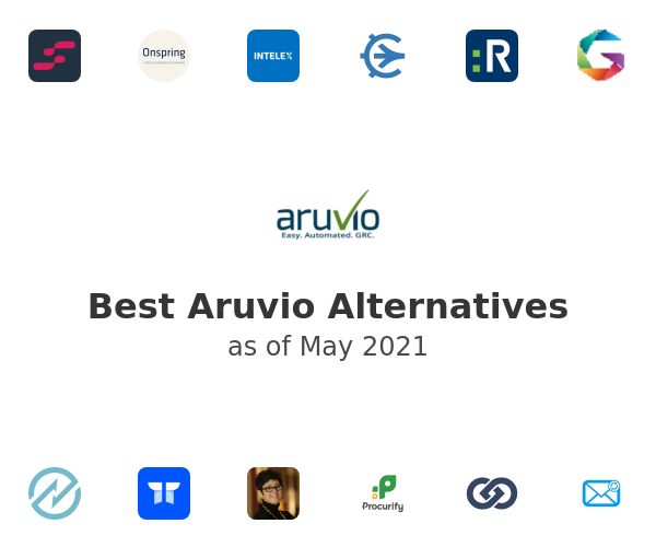 Best Aruvio Alternatives