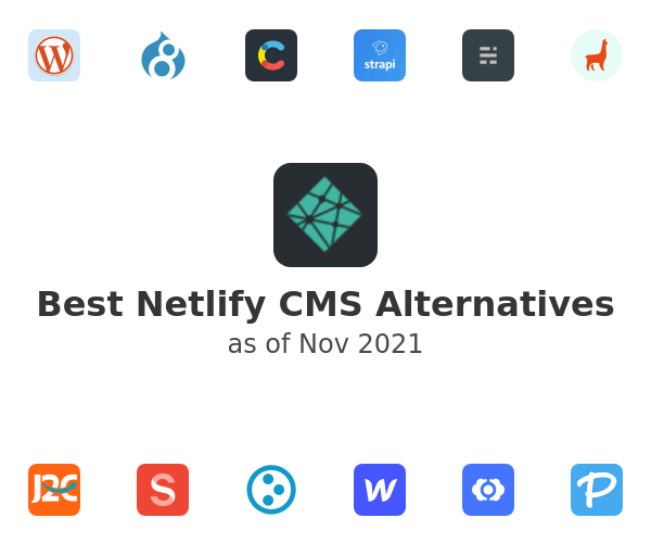 Best Netlify CMS Alternatives