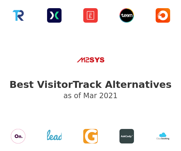 Best VisitorTrack Alternatives